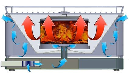 Feuerdesign Teide stołowy grill węglowy biały