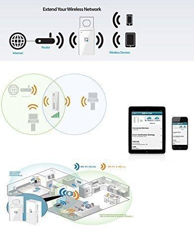 D-Link DAP-1520 - wzmacniacz sygnału WiFi