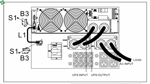 Zewnętrzny, jednofazowy bypass serwisowy ręczny dla zasilaczy UPS LEGRAND do 10 kVA