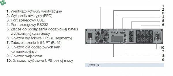 NPR-3300-RT UPS NETYS PR 3300VA/2700W AVR/LCD/USB/IEC/EPO Tower/Rack