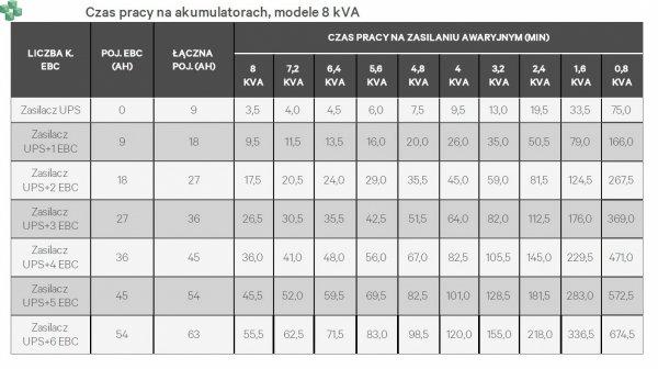 GXT5-8000IRT5UXLE Zasilacz UPS VERTIV Liebert GXT5 8kVA/8kW, 5U, On-Line, PF=1, gniazda na wyjściu, 230V