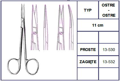 Nożyczki Iris - Różne Rodzaje