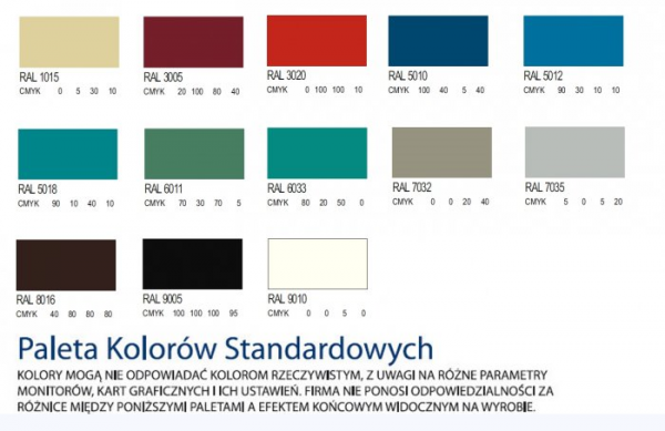 Szafa Kartotekowa Pięcioszufladowa Jednorzędowa Szk318/S - Różne Rodzaje i Kolory