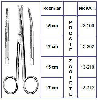 Nożyczki Mayo-Stille - Różne Rodzaje