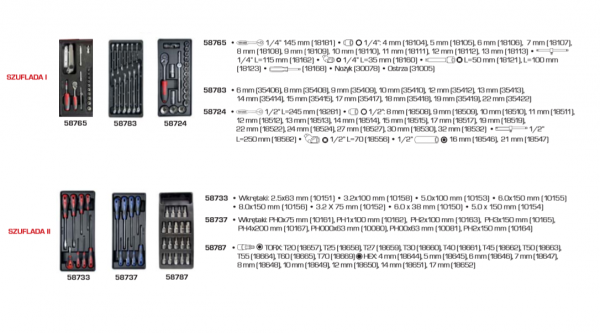 Szafka narzędziowa serwisowa Proline 211 elementów kat. 33131