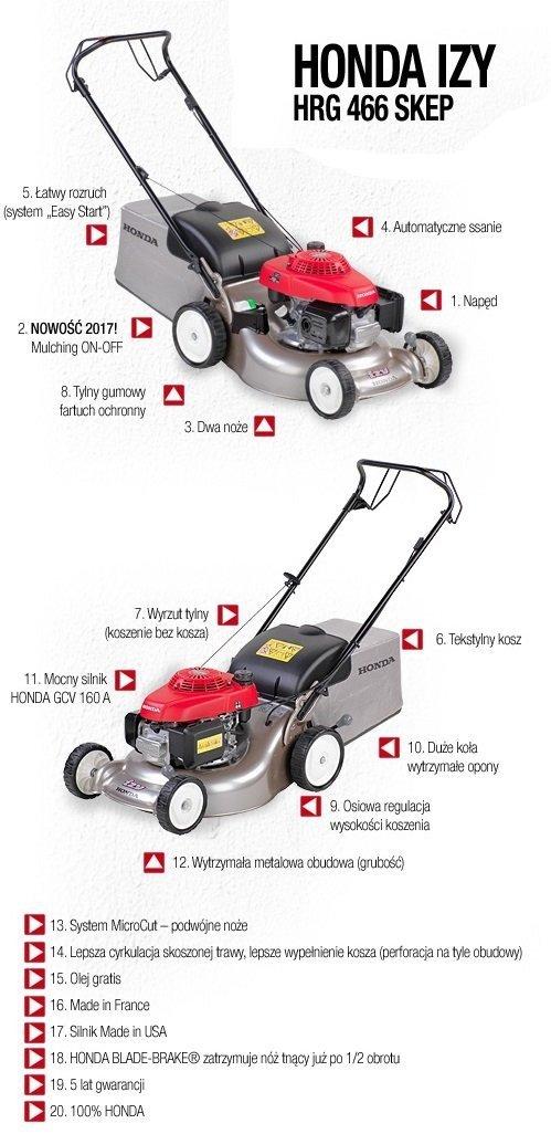Kosiarka spalinowa Honda HRG 466 SKEP GCV 160A + olej