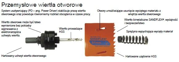 Bahco piła otworowa bimetaliczna SANDFLEX 92mm  /3830-92-VIP/
