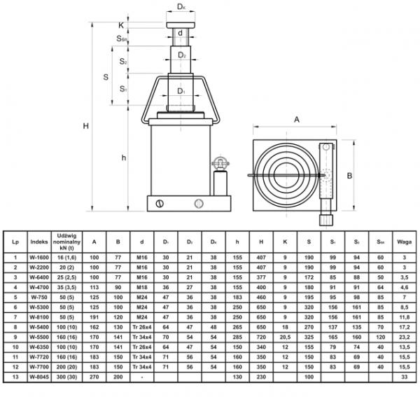 Hydrauliczny podnośnik słupkowy Skamet W-6400    2,5 tony