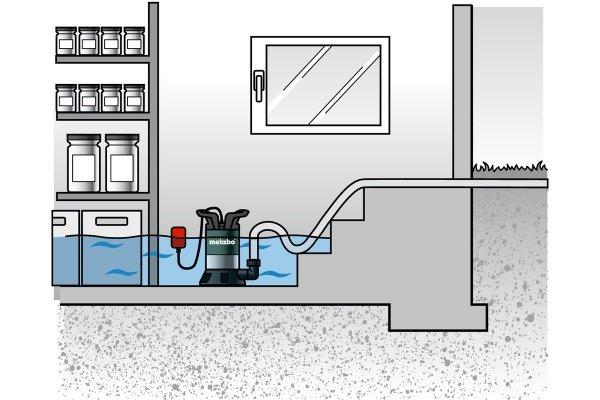 Metabo TP 6600 Pompa zanurzeniowa wody czystej