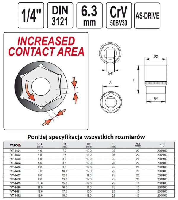 Adapter do bitów 1/4'-1/4' HEX YATO 1297 CRV