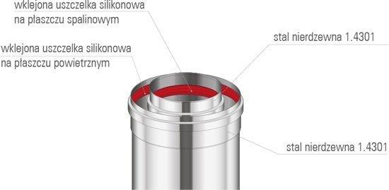 Poujoulat Rura spalinowa dwuścienna 60/100 500 mm