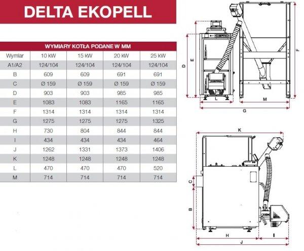 Defro Delta Ekopell 20 kw Kocioł peletowy 5 klasy