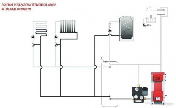 Termoregulator Defro 53 ochrona kotła