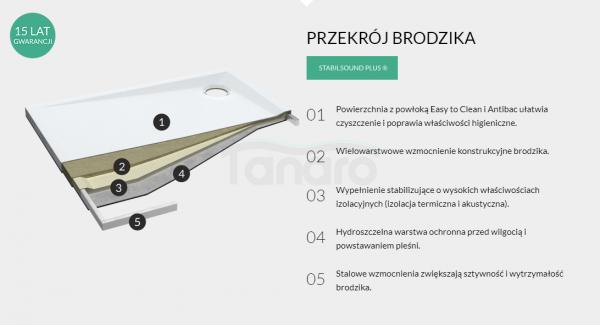 Shedpol - Brodzik CORRINA NEW 90x140