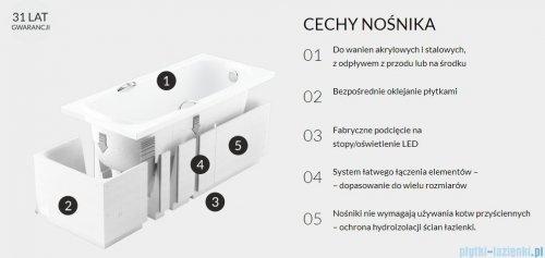Nośnik styropianowy uniwersalny Schedpol do wanien prostokątnych 140-170x70cm 1.028-led