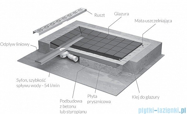 Radaway prostokątny brodzik podpłytkowy z odpływem liniowym Quadro na krótszym boku 89x79cm 5DLB0908B,5R055Q,5SL1