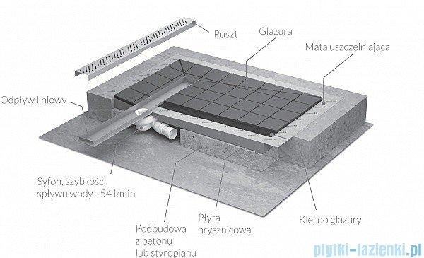 Radaway prostokątny brodzik podpłytkowy  z odpływem liniowym Rain na dłuższym boku 139x89cm 5DLA1409B,5R115R,5SL1