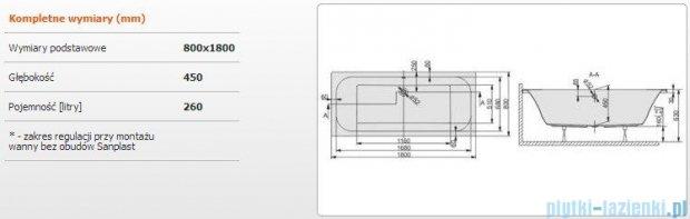 Sanplast Free Line Wanna prostokątna+stelaż WP/FREE 180x80+ST25, 610-040-0280-01-000