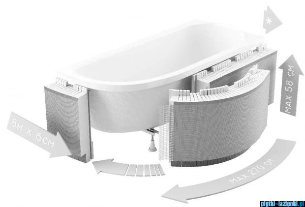 Schedpol zabudowa styropianowa elastyczna z wycięciem i rantem 15cm do wanien 1.052led