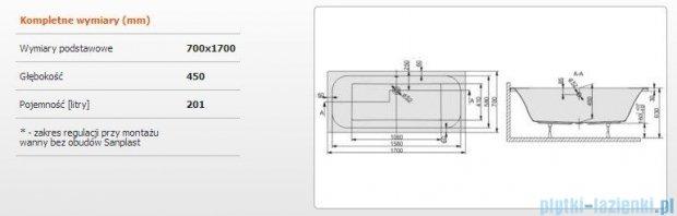 Sanplast Free Line Wanna prostokątna+stelaż WP/FREE 170x70+ST25, 610-040-0060-01-000