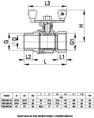 ARMATURA KRAKÓW - zawór wodny, pełnoprzepływowy, nakrętno-nakrętny z dławikiem 700-220-25
