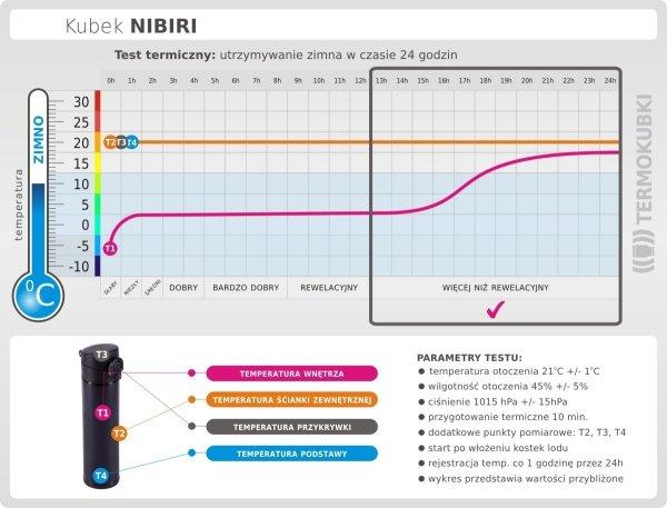 Kubek termiczny NIBIRI 350 ml szczelny z blokadą test termiczny zimno