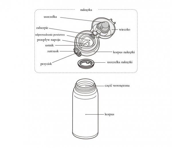 Kubek termiczny mobilny Thermos Motion 600 ml stalowy
