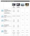 VELUX Flachdach-Fenster CVP 0573 U- aufgemacht elektrisch Tageslicht für flache Dächer, mit Regensensor elektrisch, Automatisch zu öffnende VELUX INTEGRA® für elektrisch öffnendes Kunststoff-Isolierglas