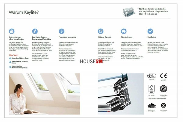 Dachfenster Keylite Polar PVC PCP Thermal Schwingfenster Kunststoff mit Wärmedämmblock Weiß PVC 2-fach-Verglasung Uw= 1,3 Bad-Dachfenster