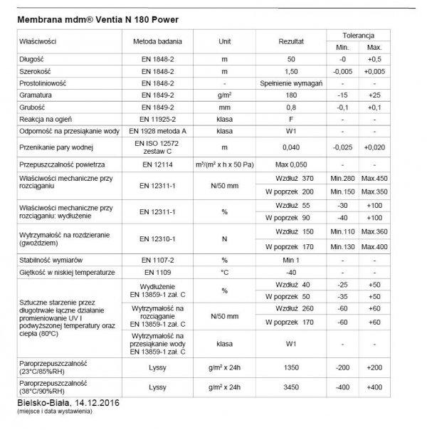 OUTLET: 180g Unterspannbahn mdm VENTIA POWER 180 g/m² Reißkraft 370/200 Sd 0,04 Wasserdampfdurchlässigkeit 3450g -40/+80° C Unterspannbahn (75m²)