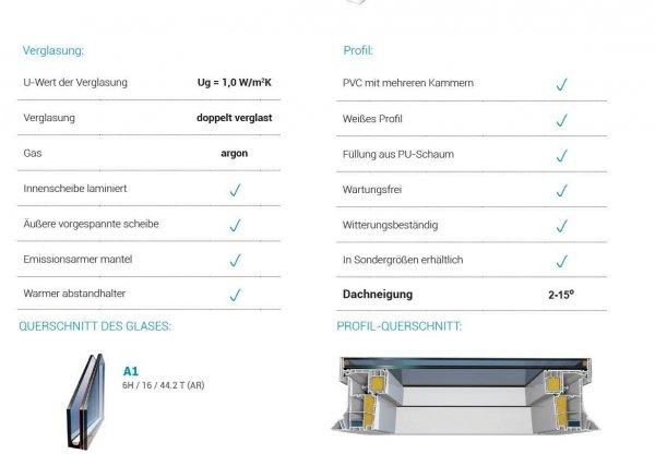 Elektrisches Flachdach-Fenster OKPOL PGC A1 Flachglassegment mit Regensensor elektrisch Uw=1,3 W/m²K Tageslicht für flache Dächer Elektrisch Gesteuert, FlachGlass, ohne kuppel, PVC-Rahmen, elektrische öffnung,Fenster für Flachdächer, Verbundsicherheitsgla