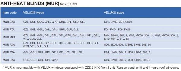 Anti-Hitze-Markise MUR / MUA Contrio Hitzeschutz-Markise für VELUX Dachfenster