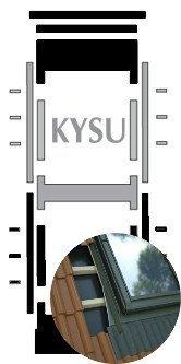 Kombi-Eindeckrahmen Okpol KYSH für flache hochprofilierte eindeckmaterialen www.house-4u.eu