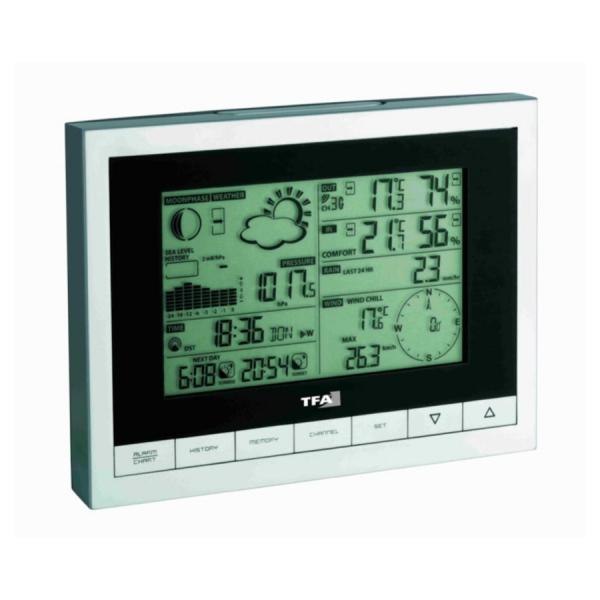 Stacja pogody bezprzewodowa TFA 35.1095 SINUS zewnętrzna wiatr, opady