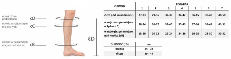 MEDI Podkolanówki uciskowe męskie I stopnia kompresji Mediven For Men