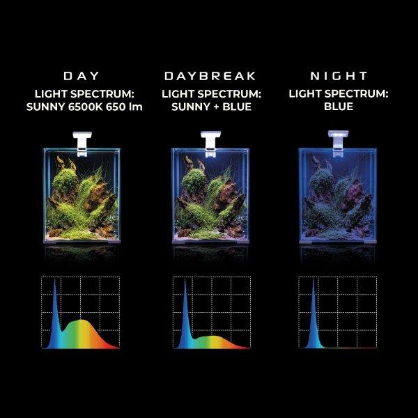 Aquael Leddy Smart Sunny Day&Night Lampka Biała 4,8W