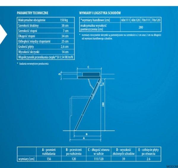 Ocieplone SCHODY STRYCHOWE Kronmat Optistep 60X120 OLB + Drążek + Poręcz