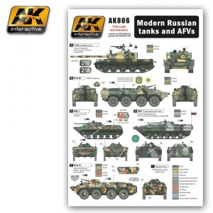 AK Interactive AK 806 Kalkomania Modern Russian Tanks and AFVs