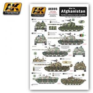 AK Interactive AK 805 Kalkomania War in AFGHANISTAN
