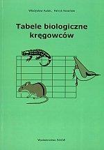 Tabele biologiczne kręgowców