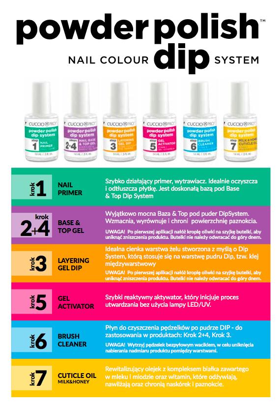Manicure tytanowy krok 7 - Cuccio DIP - oliwka do skórek mleko i miód