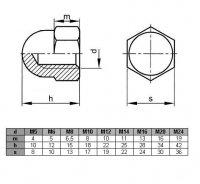 Nakrętka M6 kołpakowa nierdzewna A2 DIN 1587 - 100 szt