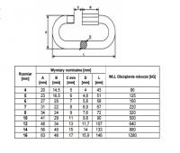 Ogniwo skręcane ocynkowane 6mm - 10 szt