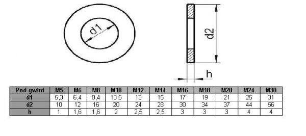 Podkładka M16 nierdzewna A2 DIN 125 - 50 szt