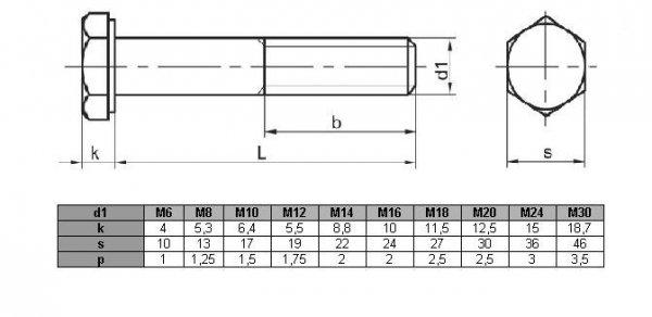 Śruby M20x65 kl.8,8 DIN 931 ocynk - 5 kg