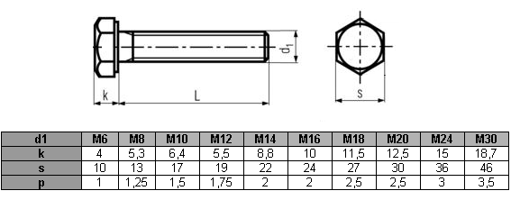 Śruby M10x80 kl.8,8 DIN 933 ocynk - 5 kg