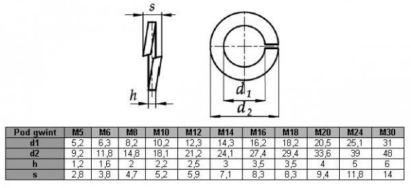 Podkładka M24 sprężynowa A2 DIN 127 - 50 szt