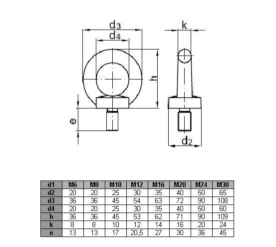 Śruba z uchem M10 ocynk DIN 580