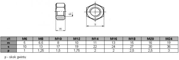 Nakrętka M8 nierdzewna A2 DIN 934 - 100 szt
