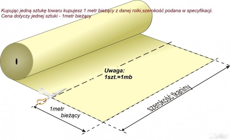 OWATA-WŁÓKNINA TAPICERSKA MEBLOWA 250 g/m2